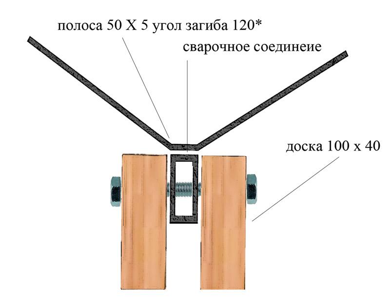 Дизайн схем конструкции торговых павильонов